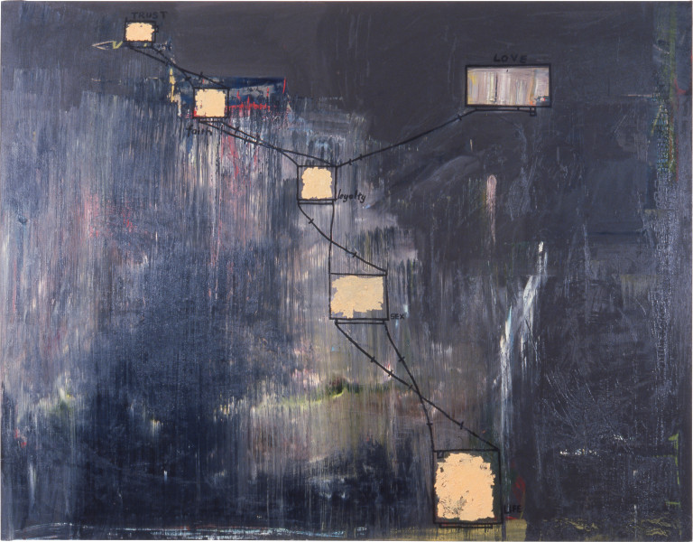 Gareth Sansom My Elements, 1988; oil and enamel on linen; 213.3 x 274.3 cm; enquire