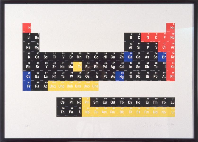 Simon Patterson Untiteld, 1996; silkscreen print; 78 x 107.5 cm; Edition of 45; enquire